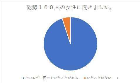 セフレグラフ